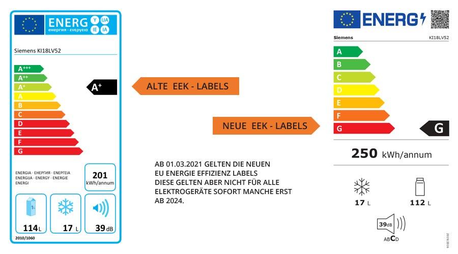 EU-Labels-Ansicht
